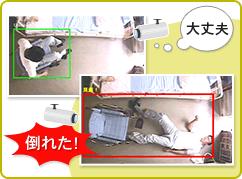 人の行動を認識する画像認識技術を搭載した訪問介護支援システム
