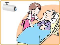 施設利用者・独居老人の緊急事態に駆けつけられる介護支援システム